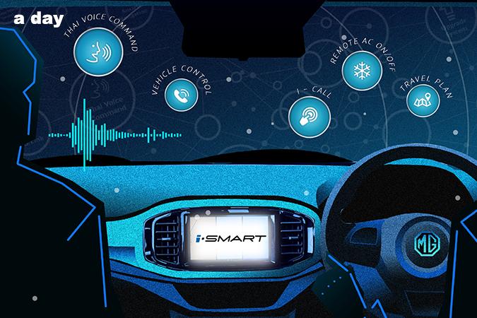 i-SMART : เมื่อเทคโนโลยีหลอมรวมเข้ากับรถยนต์ ผลลัพธ์จะเป็นอะไร?